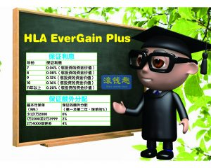 Guaranteed Features of HLA EverGain Plus